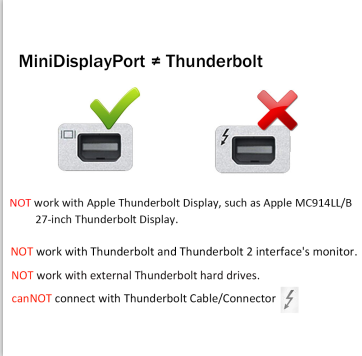 Amiroko USB-C to Mini DisplayPort Adapter, USB 3 1 Type C
